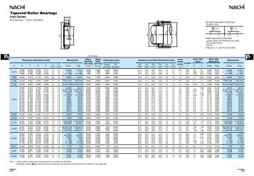 Tapered Roller Bearings (Inch Series)