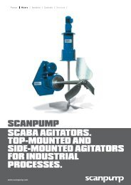 Scanpump Scaba impellers