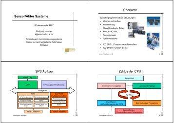 Sensor/Aktor Systeme Übersicht SPS Aufbau Zyklus der CPU - VoWi