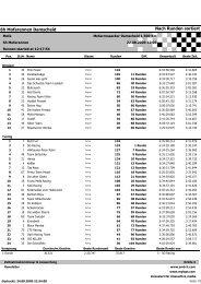 Zu den Ergebnissen des Rennens 2009 - Mofarennen Damscheid