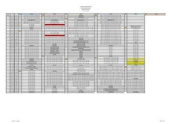 Dentistry Academic Calendar - all intakes - International Medical ...