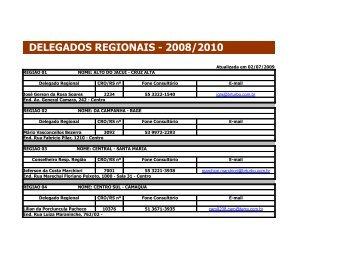 Delegados-Regionais - CRO/RS