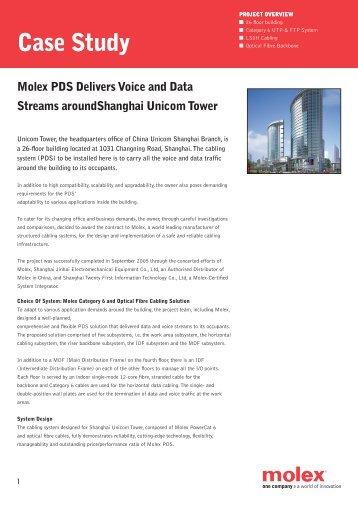 Financial Reporting Problems at Molex, Inc. (B) Case Study ...