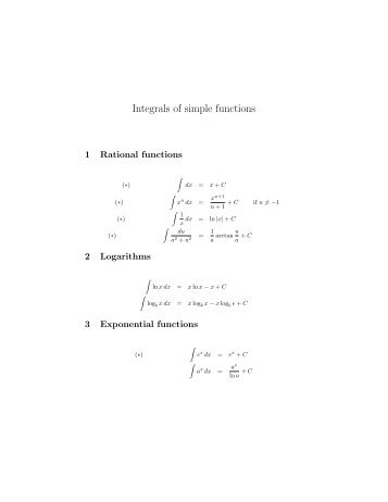 List of integrals (PDF format)