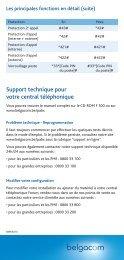 (I)Phone 515/525/535 - Belgacom