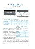 Schadensmeldungen - Steuer gegen Armut - Seite 7