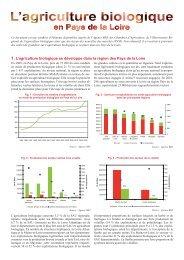 Agriculture biologique en Pays de la Loire - Direction régionale de l ...