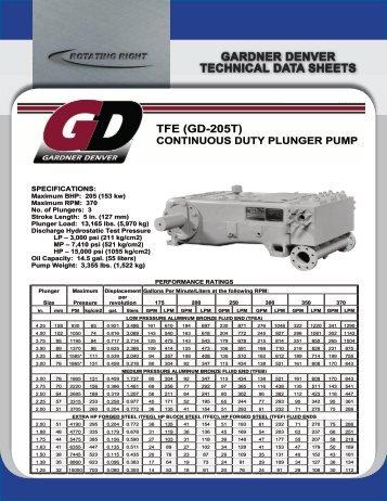 Gardner denver service rnc1000 manual