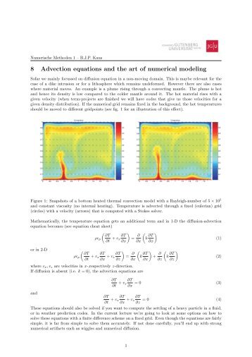 8 Advection equations and the art of numerical modeling