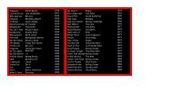 song list by year for web or flyer matt jenni 1-2012.xlsx