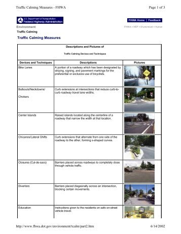 Traffic Calming Measures - FHWA - Arlington, MA