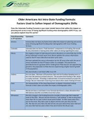 Older Americans Act Intra-State Funding Formula - National ...