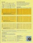 PERMANENT MAGNET DO SERVO MOTORS - Page 3
