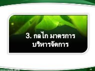 Policy & Measure on Climate Change in Thailand