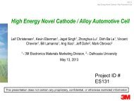 High Energy Novel Cathode / Alloy Automotive Cell