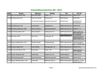Anschriftenverzeichnis AH - 2010 - Kreis 12