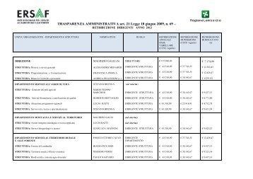 Retribuzioni dirigenti anno 2012 - Ersaf