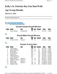 Kelly's St. Patricks Day Fun Run/Walk Age Group Results March 11 ...