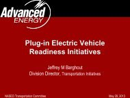 Plug-in Electric Vehicle Readiness Initiatives - National Association ...