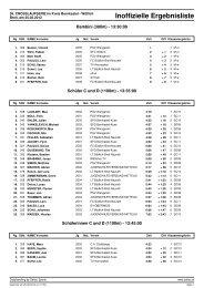 Inoffizielle Ergebnisliste - LG Bernkastel-Wittlich