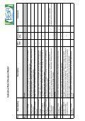 Risk allocation matrix - Bedfordshire County Council - Page 2