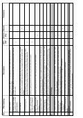 Risk allocation matrix - Bedfordshire County Council - Page 6
