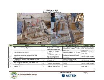 Carpentry skill training work plan - Afghanlivelihoods