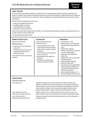 Balanced and unbalanced forces worksheet grade 3