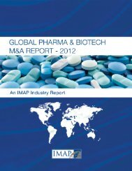 IMAP Pharmaceuticals and Biotech Industry Report - 2012