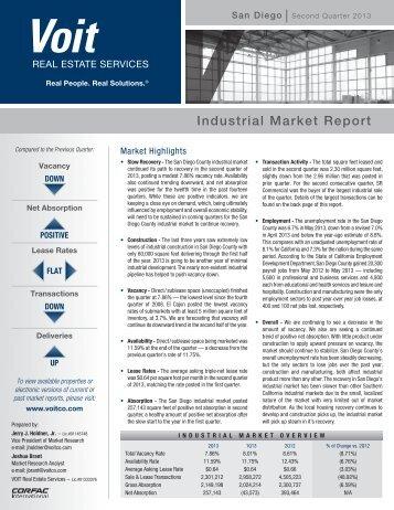 Industrial Market Report - CORFAC International