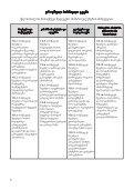 maTematika 7 - Page 6