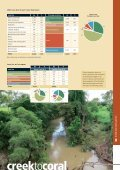 stuart creek - Creek to Coral - Page 3