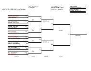 CHAMPIONSHIP DRAW - C Division
