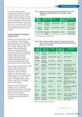 Warta Konservasi Lahan Basah - Wetlands International Indonesia ... - Page 7