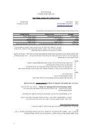 מדיניות כלכלת רווחה , תעסוקה אבטלה ועוני - אוניברסיטת חיפה