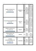 EMPRESA CIDADE UF PRODUTOS - Anicer - Page 3