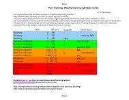 Runner's Training Schedule - Hammer Nutrition