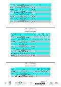 NAZIV REGATE - Aquila Sailing - Page 2