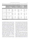Effects of slug herbivory on the seedling establishment of two ... - Page 7