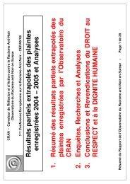 Rapport sur le racisme anti-Noir en Suisse - CRAN