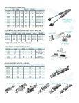 Marine hardware catalog - Page 3