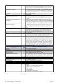 B6 - INFORMATYCZNA CENTRUM PRACOWNIA OPIS SPRZĘTU - Page 2