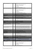 B6 - INFORMATYCZNA CENTRUM PRACOWNIA OPIS SPRZĘTU - Page 3