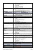B6 - INFORMATYCZNA CENTRUM PRACOWNIA OPIS SPRZĘTU - Page 4
