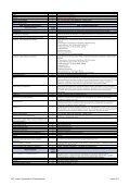 B6 - INFORMATYCZNA CENTRUM PRACOWNIA OPIS SPRZĘTU - Page 5