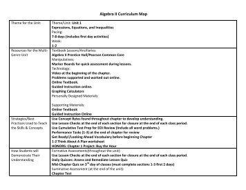 Algebra II Curriculum Map - Claremore Public Schools