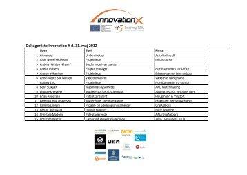 Deltagerliste Innovation X d. 31. maj 2012