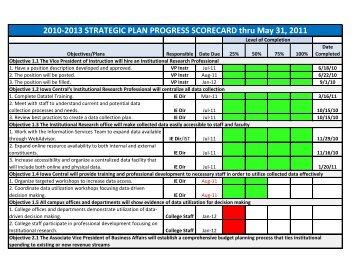 June 2011 Strategic Plan Progress Scorecard