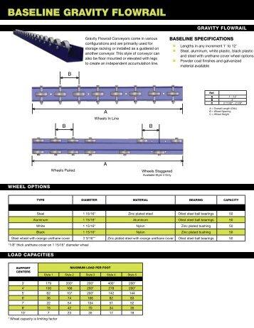 Gravity Flow Rail Tech Spec.pdf