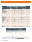 State Electric Efficiency Regulatory Frameworks (July 2013) - Page 7